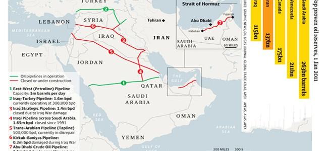 U.S., Israel Iranian Delusions Continue