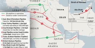 Iran Threat Neutered as UAE Pipeline Starts Pumping