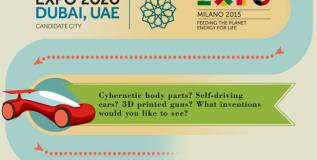 Infographic: Dubai gets Inventive for Expo 2020